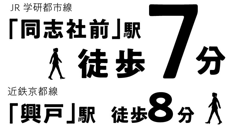 JR学研都市線『同志社前』駅徒歩約7分、近鉄京都線『興戸』駅徒歩約8分