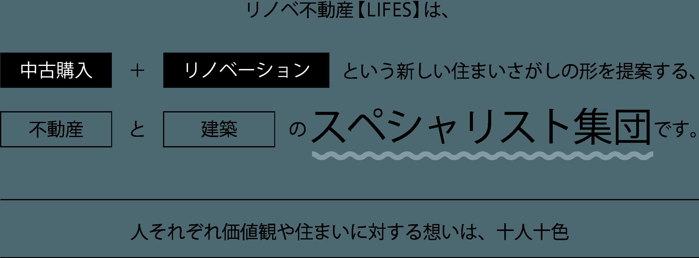 リノベ不動産【LIFES】は、中古購入+リノベーションという新しい住まいさがしの形を提案する、不動産+建築のスペシャリスト集団です。
